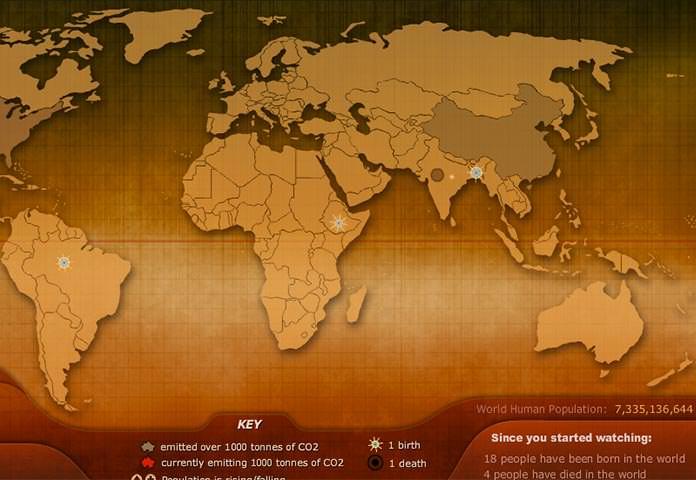 Quantas pessoas nascem e morrem pelo mundo