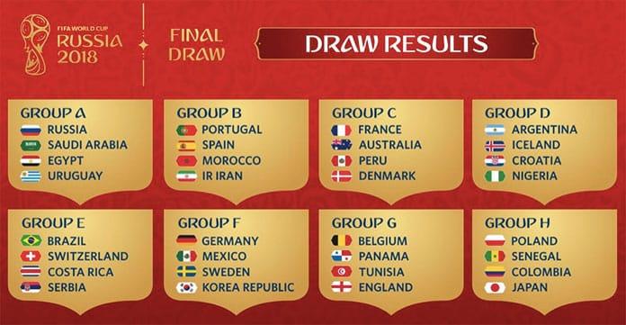 grupos da Copa do Mundo de 2018