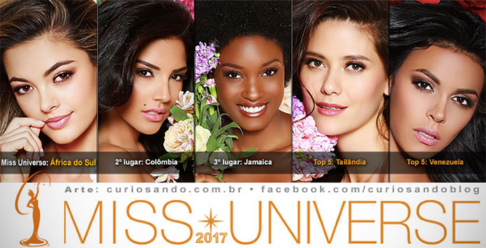 Resultado do Miss Universo 2017