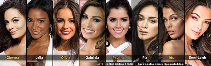 Vencedoras do Miss Universo