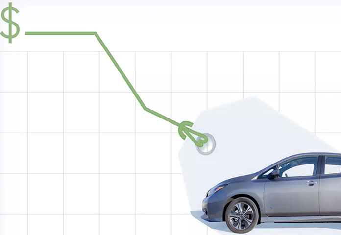 Militec mostra os carros elétricos mais baratos dos EUA